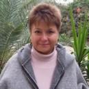 JannaA, 54 года Ришон ле Цион